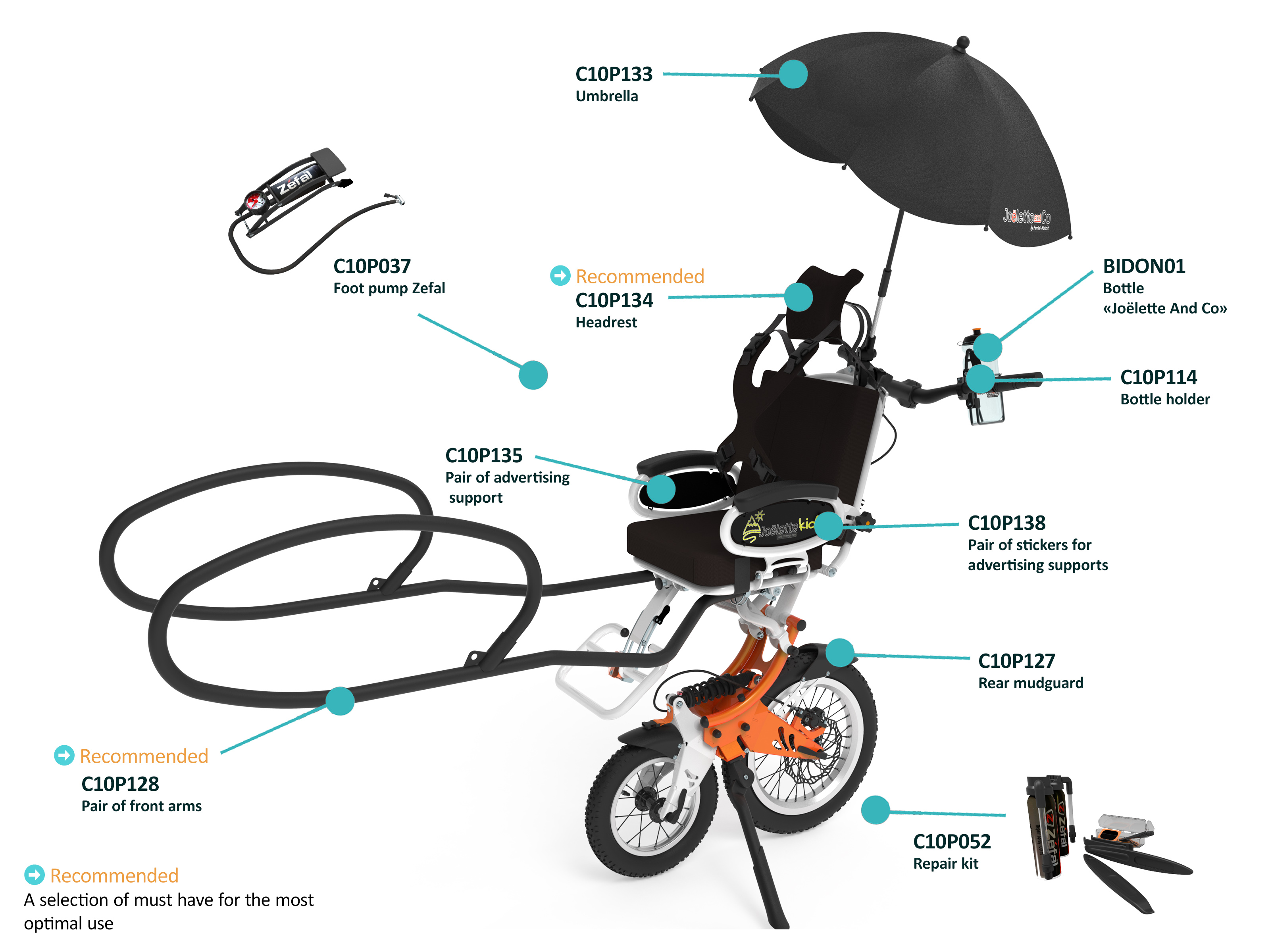 options all-terrain stroller